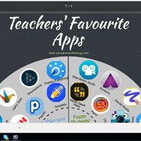 Lärares populäraste appar